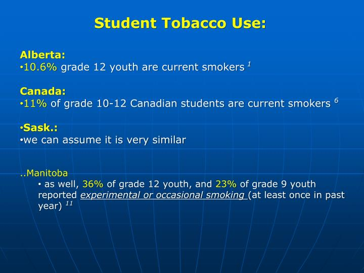 Student Tobacco Use: