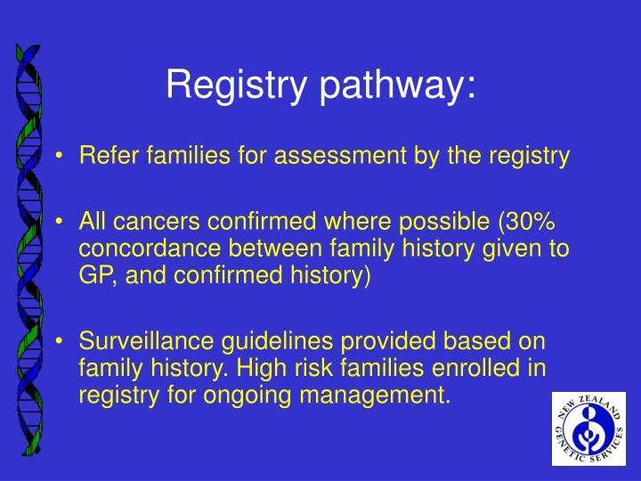 Registry pathway: