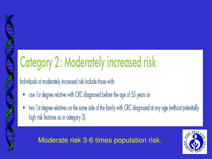 Moderate risk 3-6 times population risk.