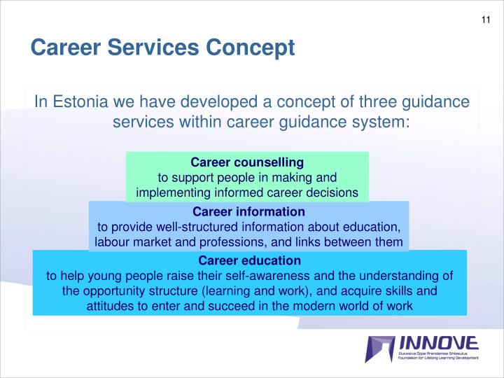 Career Services Concept