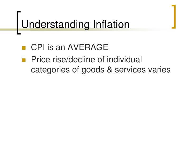 Understanding Inflation