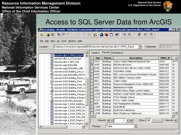 Access to SQL Server Data from ArcGIS