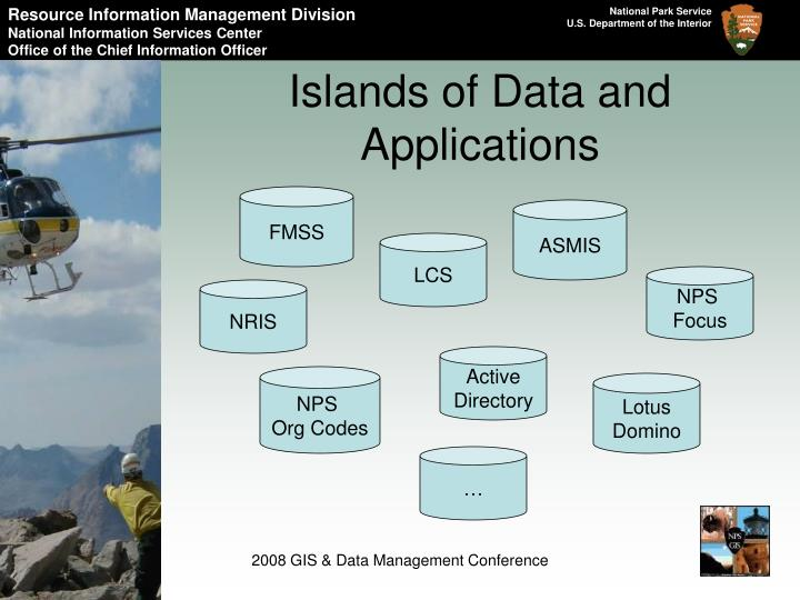 Islands of Data and Applications