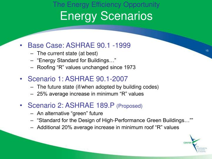 The Energy Efficiency Opportunity