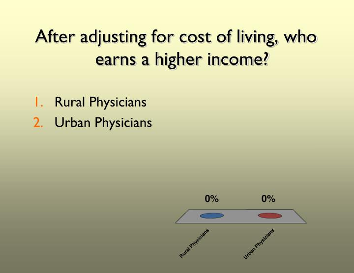 After adjusting for cost of living, who earns a higher income?
