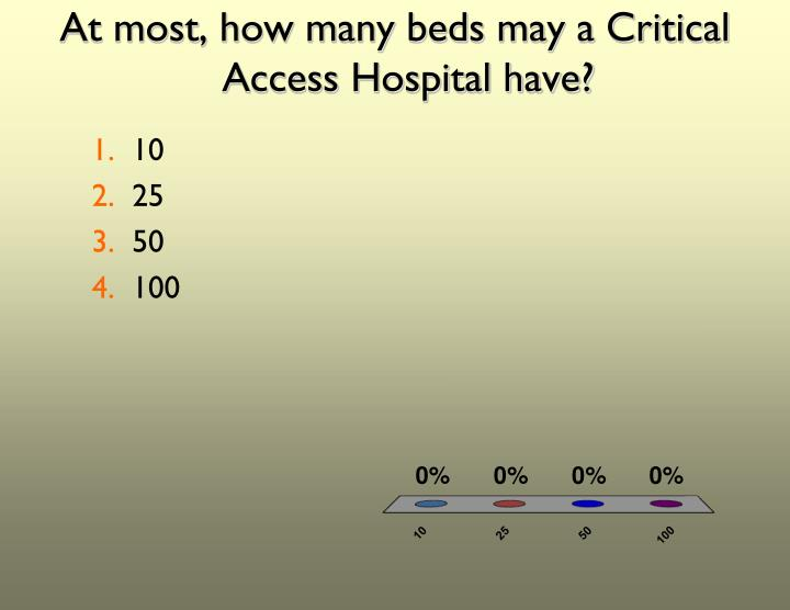 At most, how many beds may a Critical Access Hospital have?