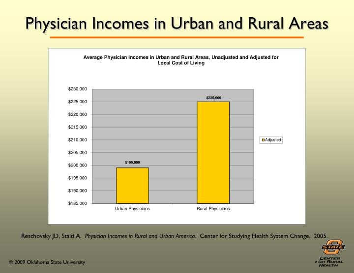 Physician Incomes in Urban and Rural Areas