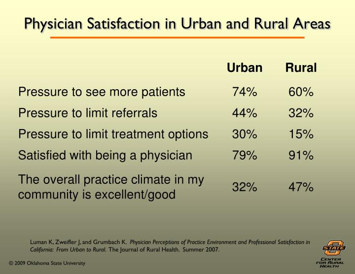 Physician Satisfaction in Urban and Rural Areas