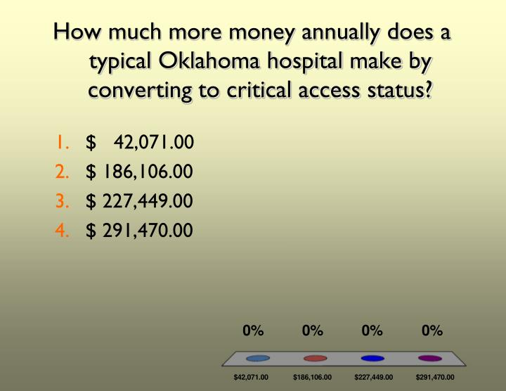 How much more money annually does a typical Oklahoma hospital make by converting to critical access status?
