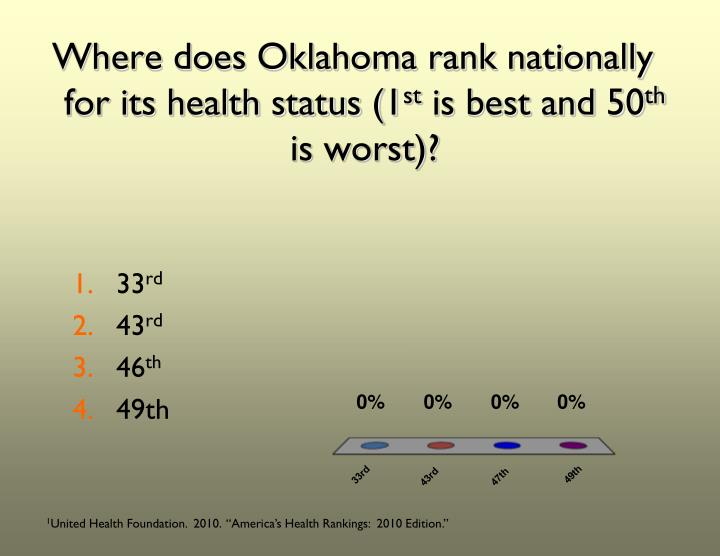 Where does Oklahoma rank nationally for its health status (1