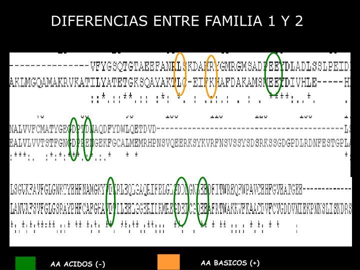 DIFERENCIAS ENTRE FAMILIA 1 Y 2