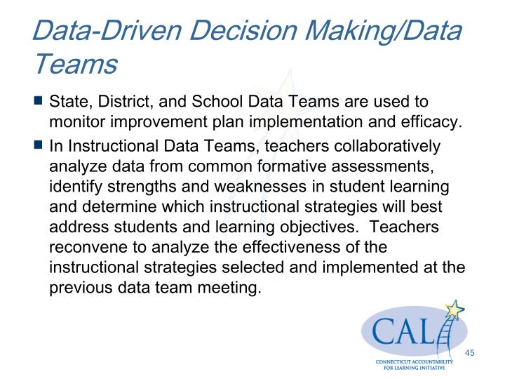Data-Driven Decision Making/Data Teams