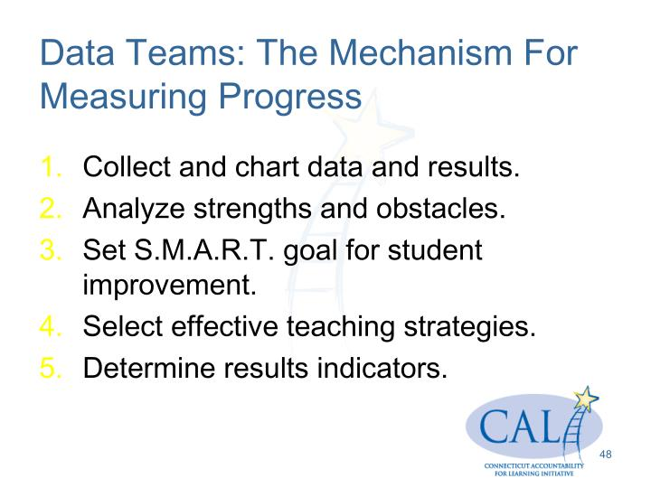 Data Teams: The Mechanism For Measuring Progress
