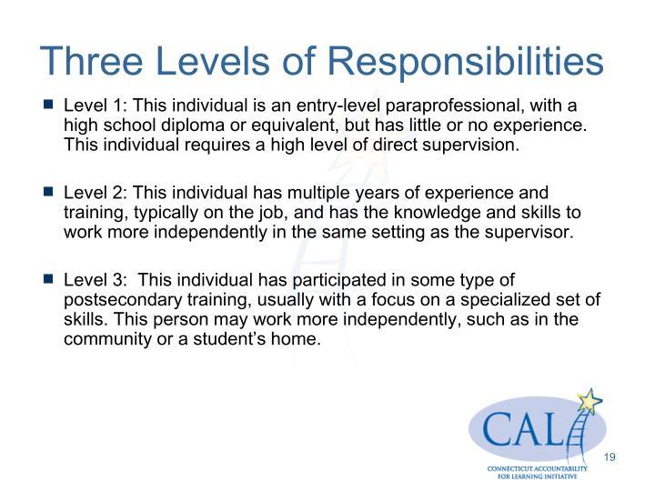 Three Levels of Responsibilities