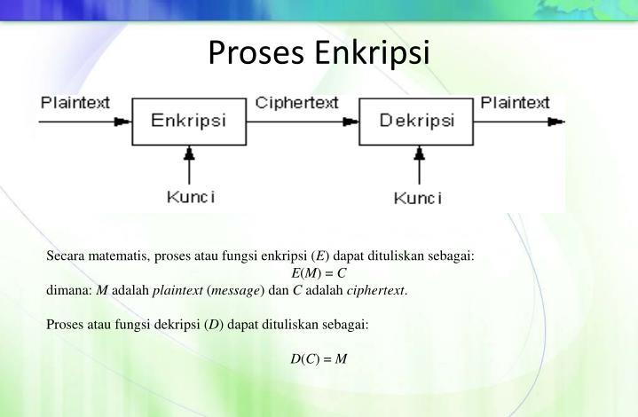Proses Enkripsi