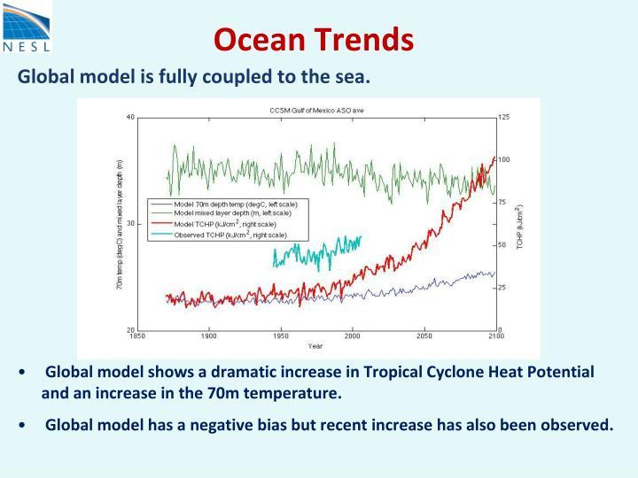 Ocean Trends