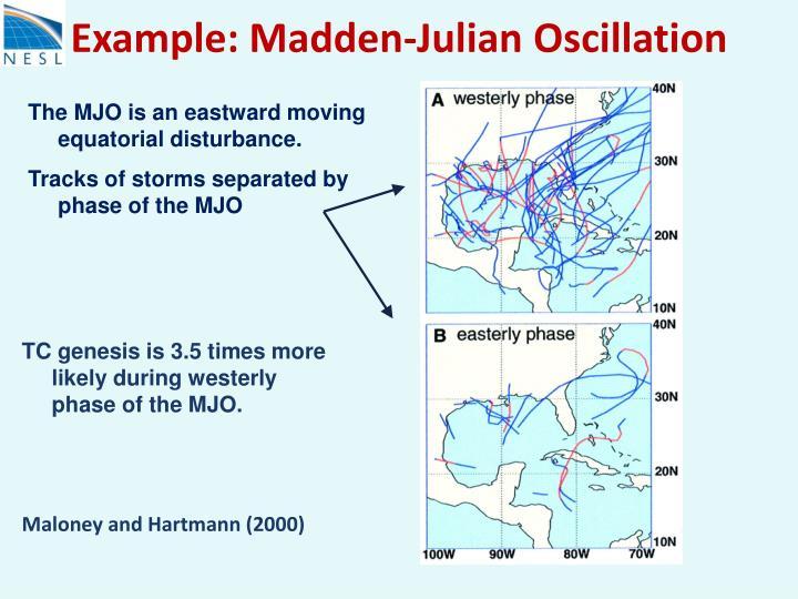 Example: Madden-Julian Oscillation