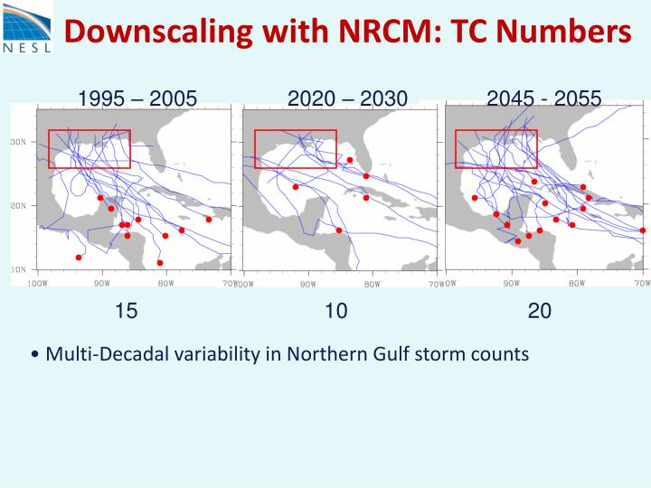 Downscaling with NRCM: TC Numbers