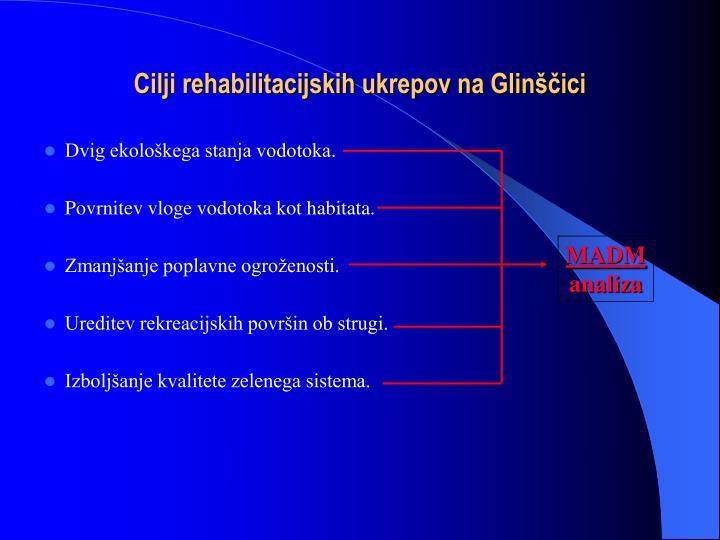 Cilji rehabilitacijskih ukrepov na Glinščici
