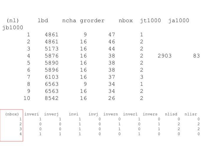 (nl)     lbd    ncha grorder    nbox  jt1000  ja1000  jb1000