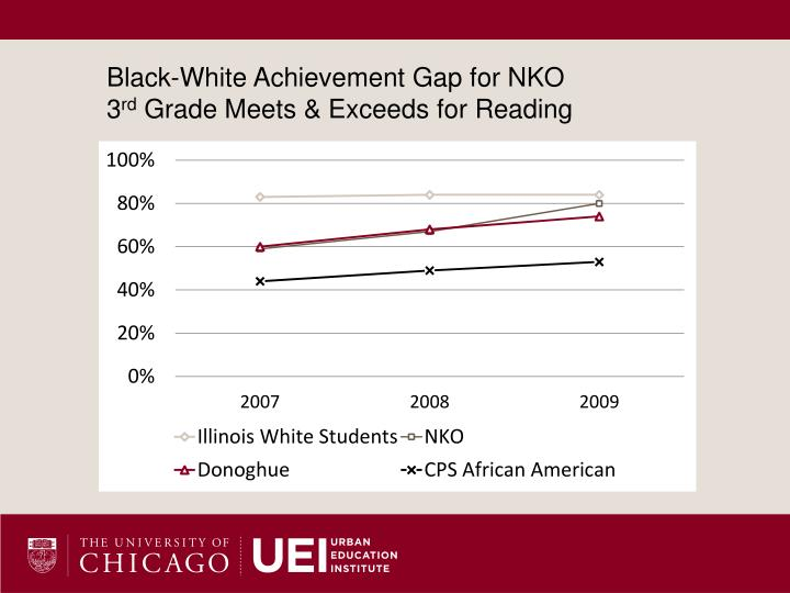 Black-White Achievement Gap for NKO