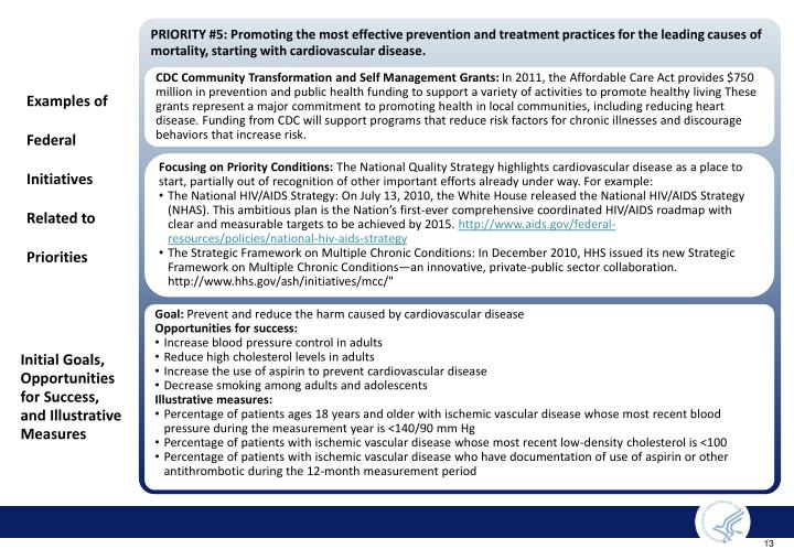 PRIORITY #5: Promoting the most effective prevention and treatment practices for the leading causes of mortality, starting with cardiovascular disease.