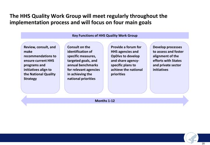 The HHS Quality Work Group will meet regularly throughout the implementation process and will focus on four main goals