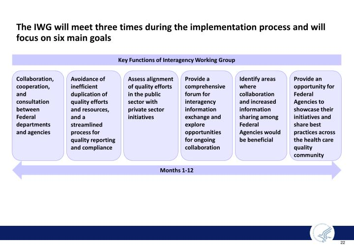 The IWG will meet three times during the implementation process and will focus on six main goals