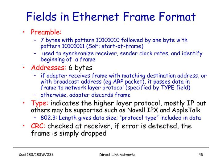 Fields in Ethernet Frame Format
