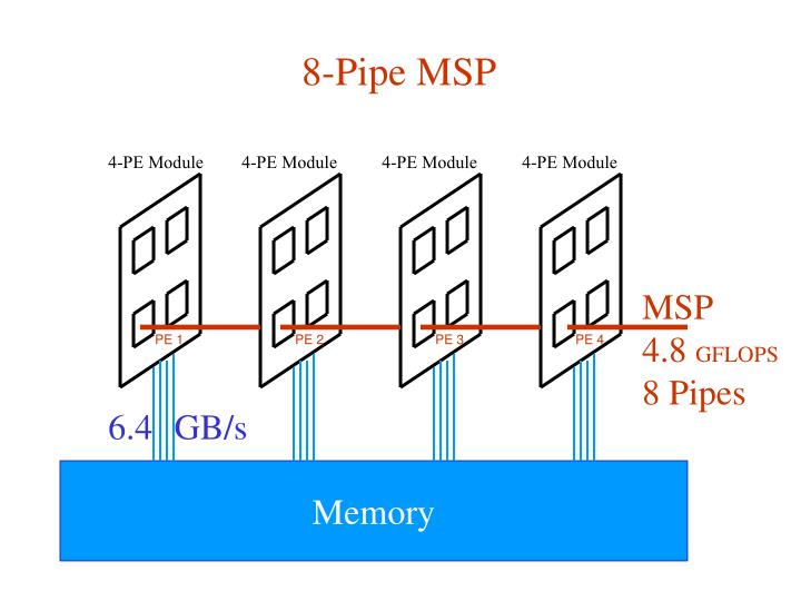 8-Pipe MSP