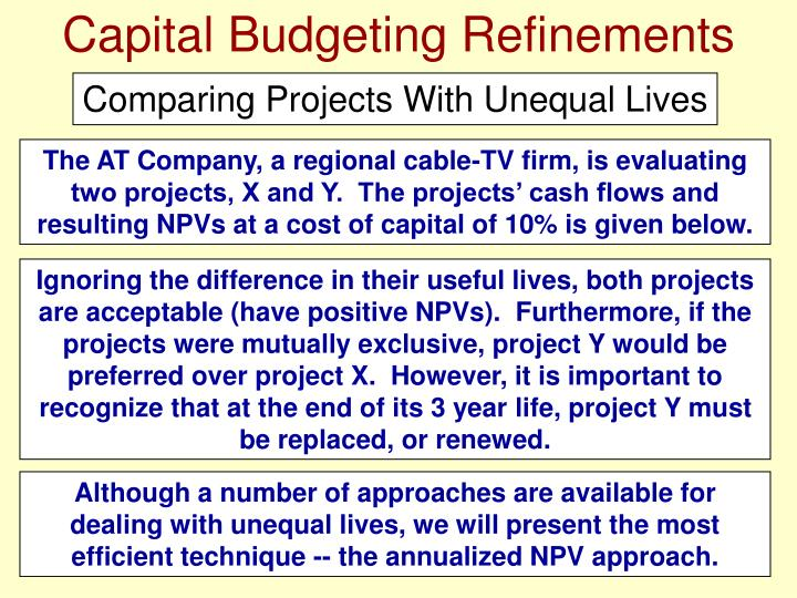 Capital Budgeting Refinements