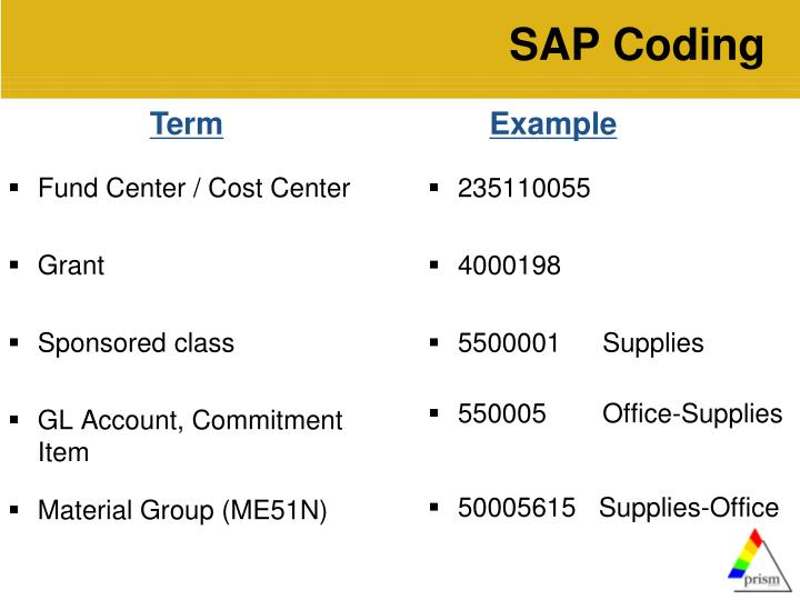 SAP Coding