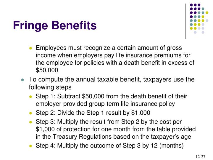 Employees must recognize a certain amount of gross income when employers pay life insurance premiums for the employee for policies with a death benefit in excess of $50,000