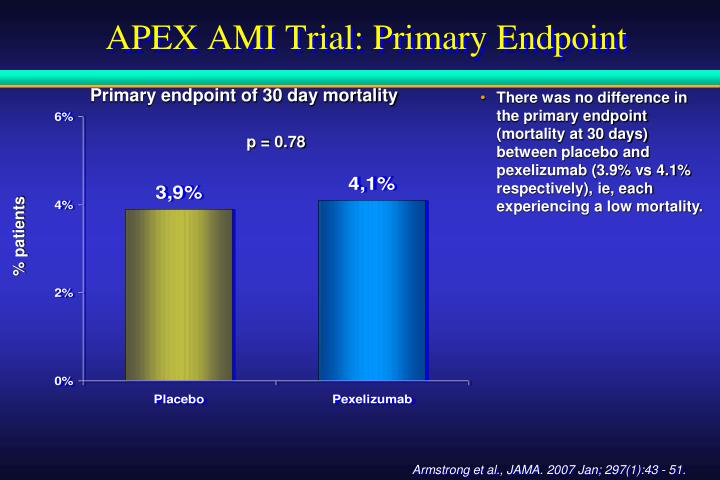 APEX AMI Trial: Primary Endpoint