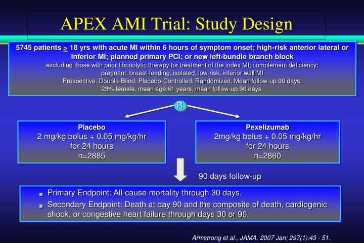 APEX AMI Trial: Study Design
