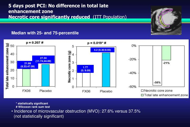 5 days post PCI: No difference in total late