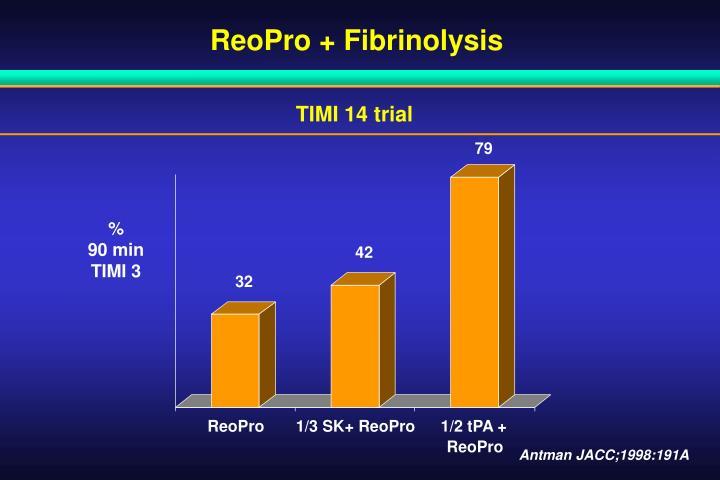 ReoPro + Fibrinolysis