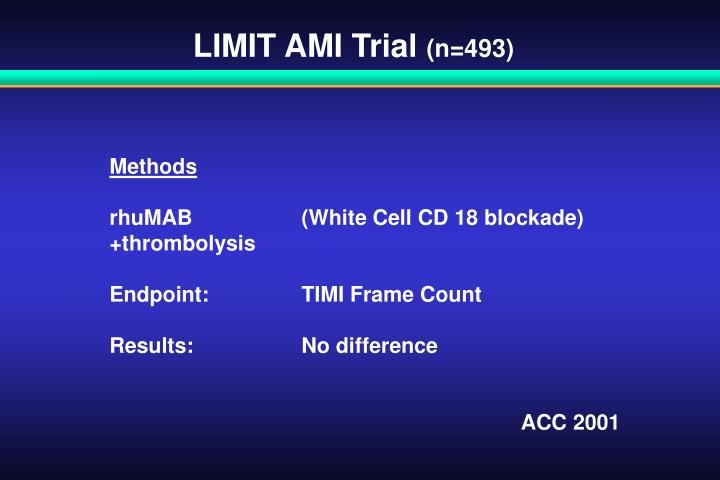 LIMIT AMI Trial