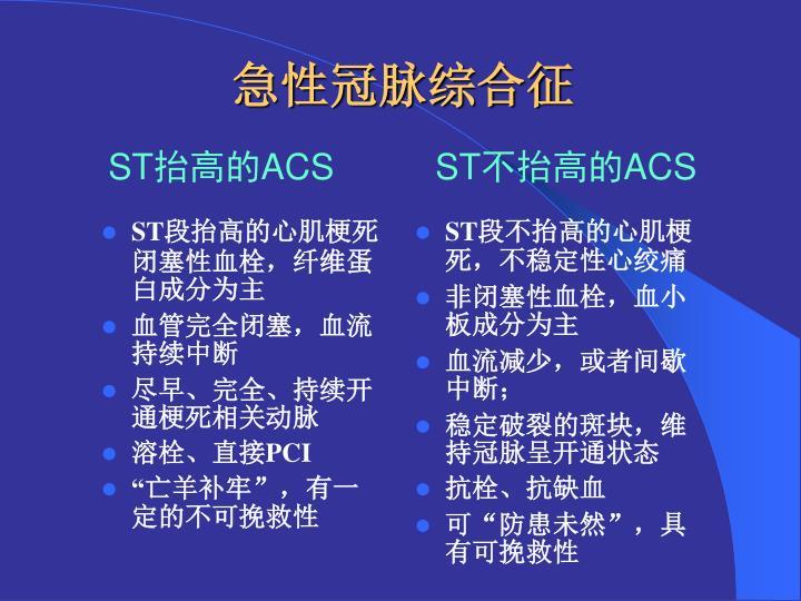 急性冠脉综合征