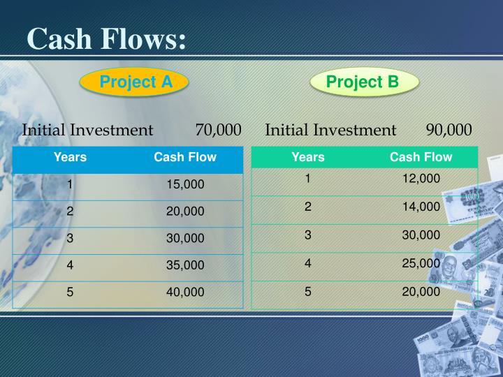 Cash Flows: