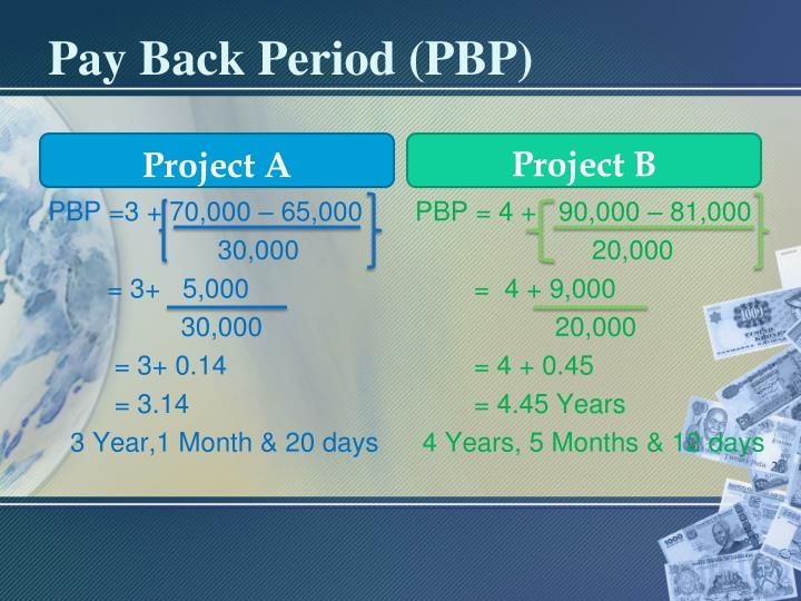 Pay Back Period (PBP)