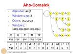 aho corasick2