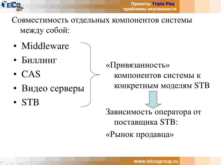 Совместимость отдельных компонентов системы между собой: