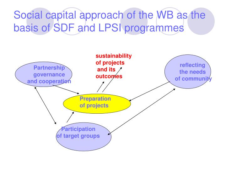 Social capital approach of the WB as the basis of SDF and LPSI programmes