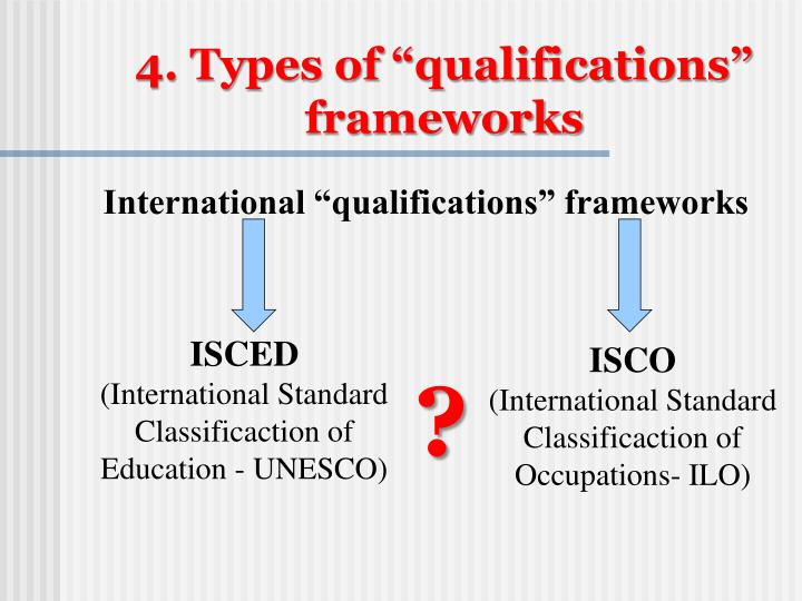 "4. Types of ""qualifications"" frameworks"