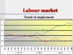 labour market2