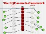 the eqf as meta framework