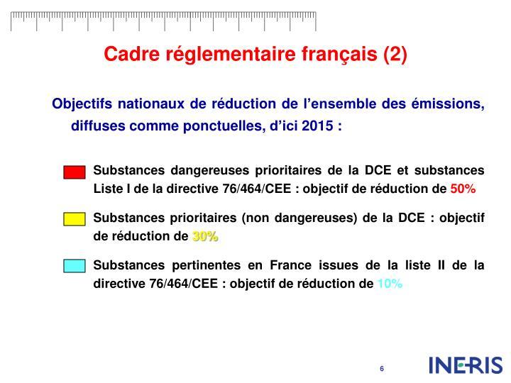 Cadre réglementaire français (2)