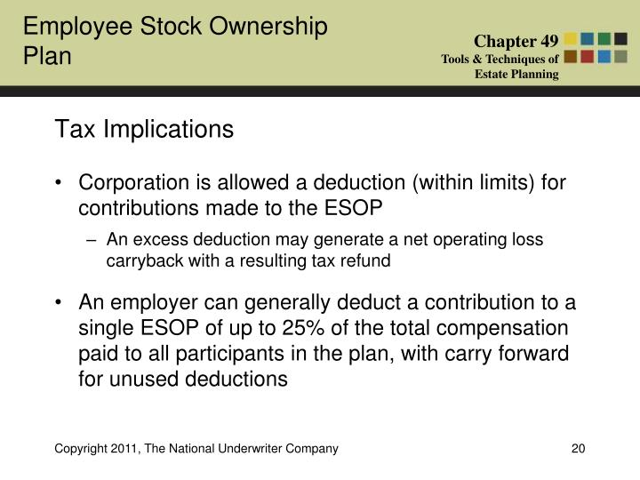 Stock options tax implications