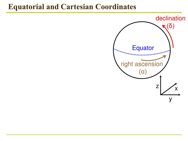 Equatorial and cartesian coordinates